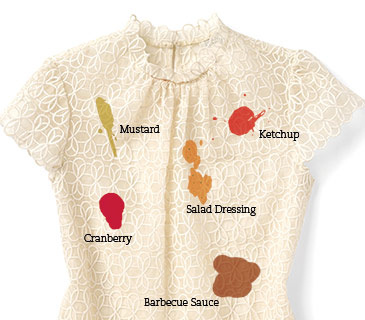 Making your clothing last for How to remove coffee stain from white shirt